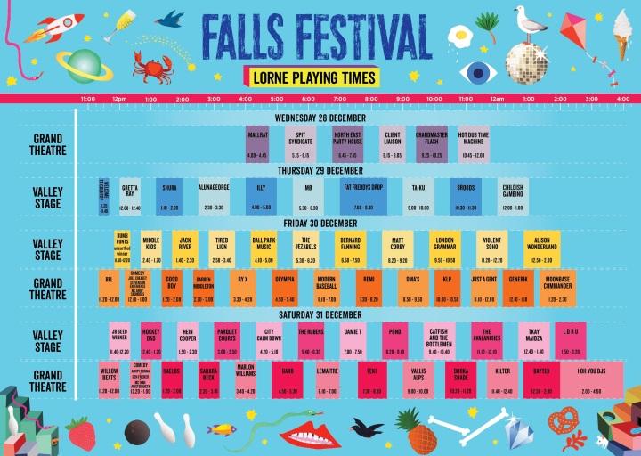 falls-2016-lorne